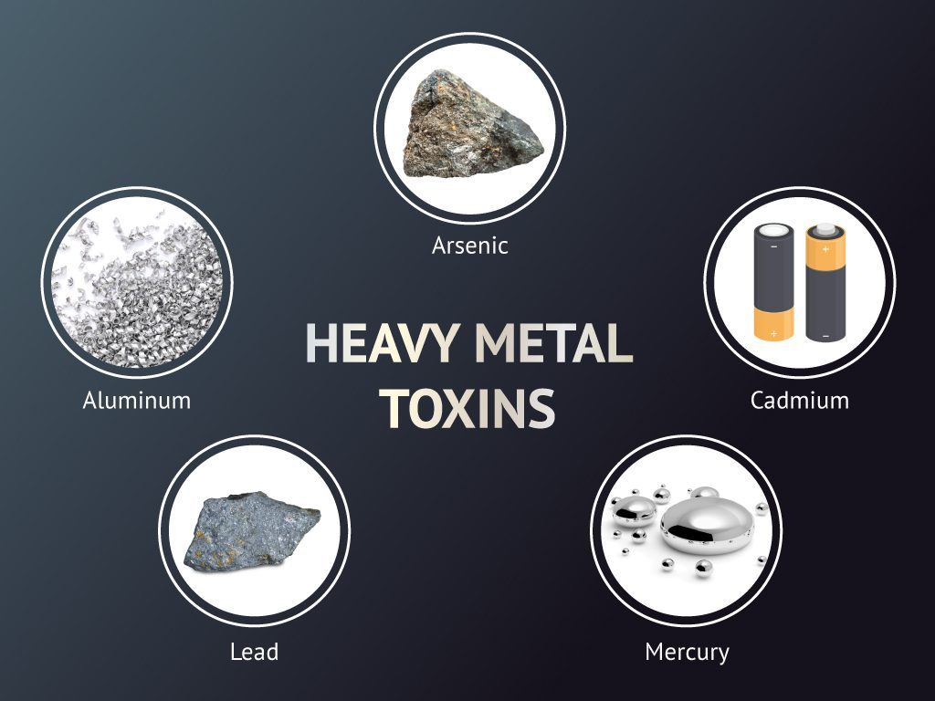 Treatment To Remove Metals From >> Citycare Phuket Chelation
